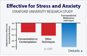 Effective for Stress and Anxiety v2