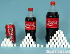 Sugar in Coke
