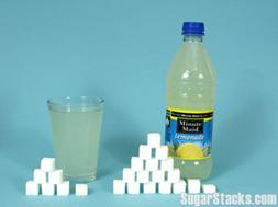 Sugar in Lemonade