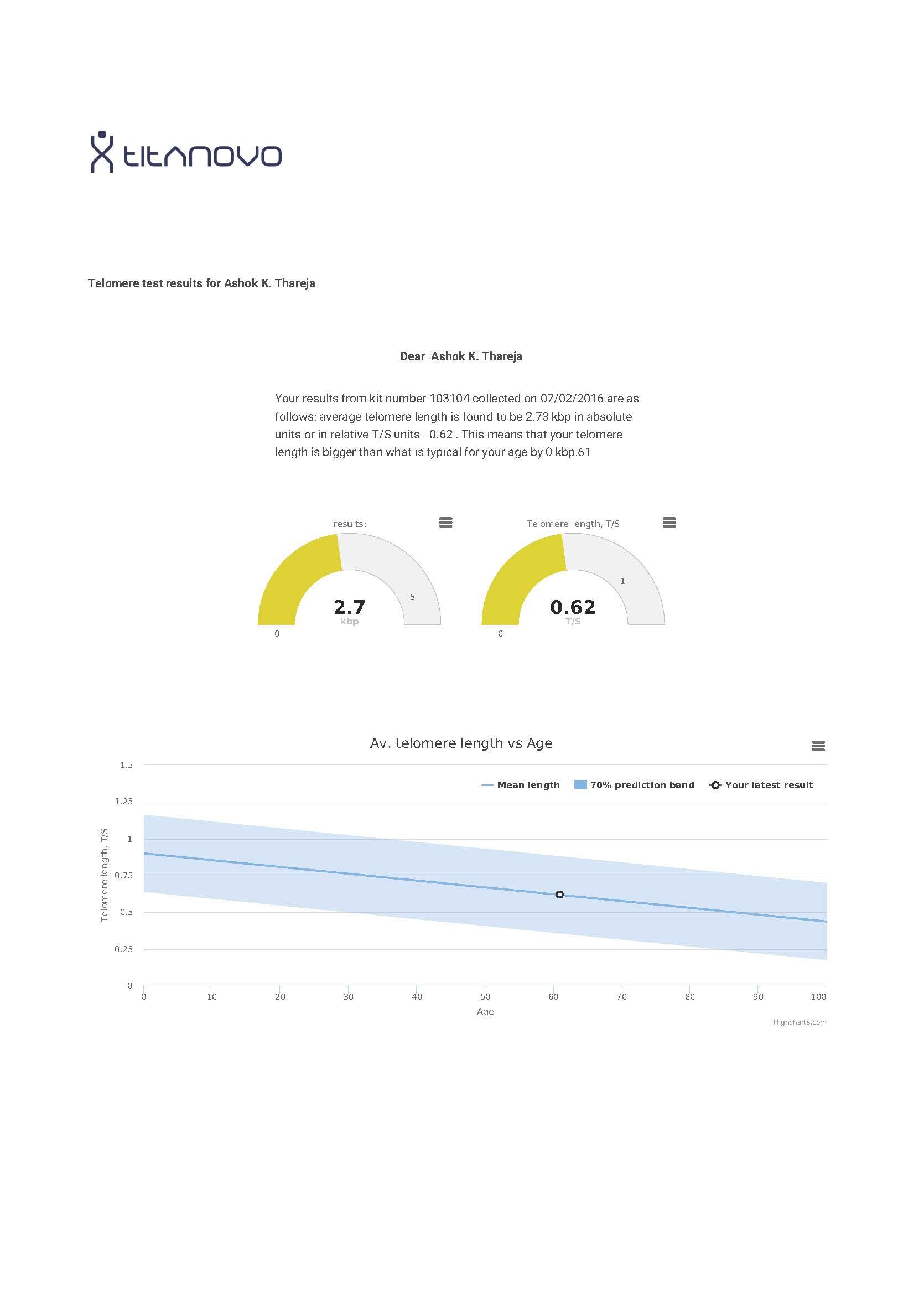 Titanovo profile 3-2016_Page_1