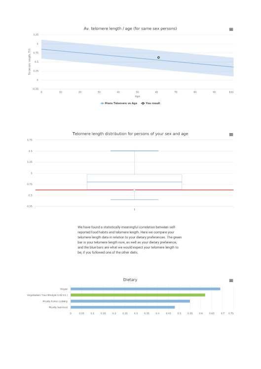 Titanovo profile 3-2016_Page_2
